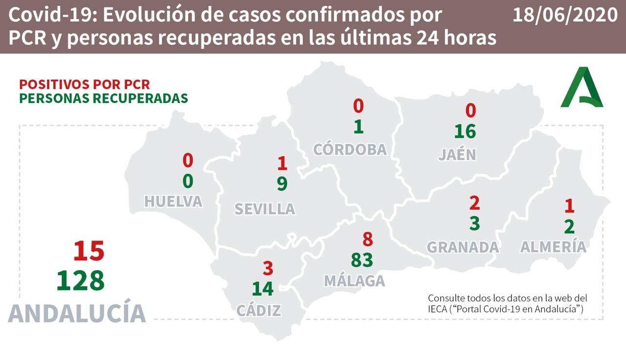 Los tres nuevos contagios de Cádiz son los de Algeciras