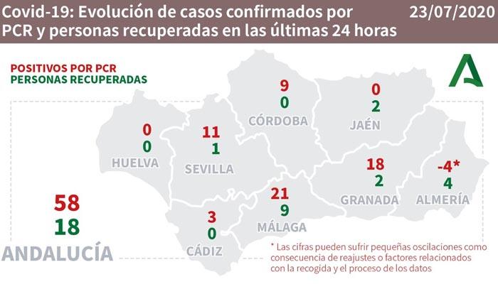De los tres nuevos contagios en la provincia de Cádiz, dos son de Algeciras
