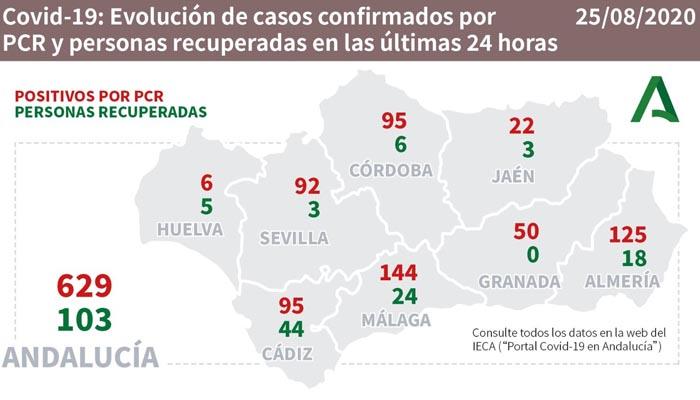 En Cádiz hay también 9 personas en la UCI