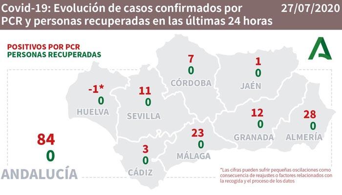La provincia de Cádiz ha sumado tres casos más en las últimas 24 horas
