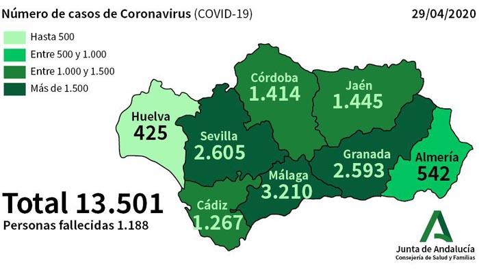 Cádiz es la sexta provincia de Andalucía con más contagiados por Covid-19