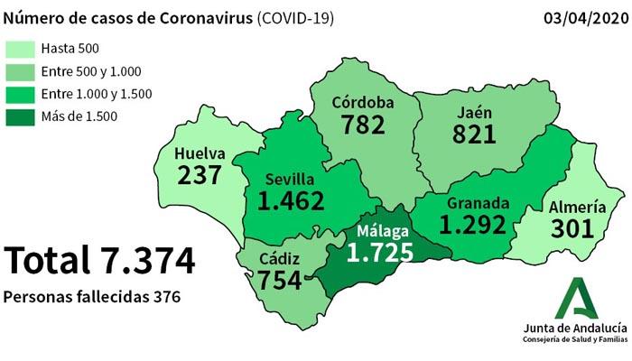 En Andalucía el número de afectados alcanza ya los 7.374
