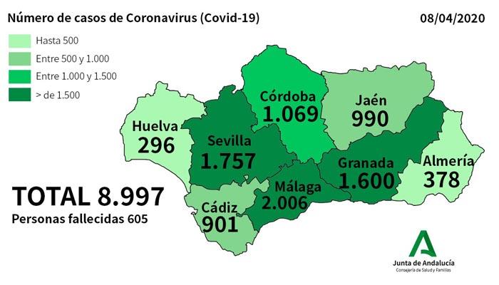 Málaga ha superado ya los dos millares de positivos