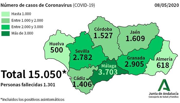 Cádiz supera ya los 1.400 afectados por coronavirus
