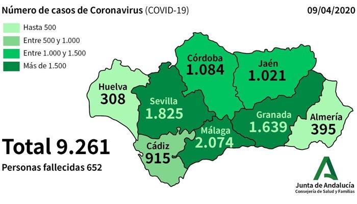 El número de afectados por coronavirus en Cádiz es de 915