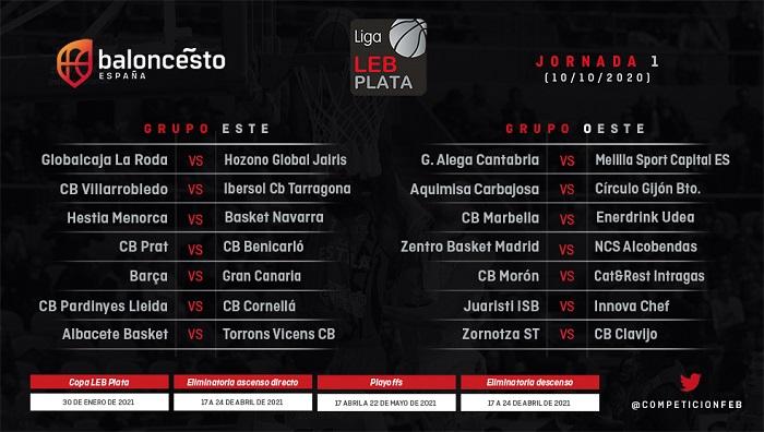 UDEA Algeciras abre la LEB Plata en Marbella el 10 de octubre