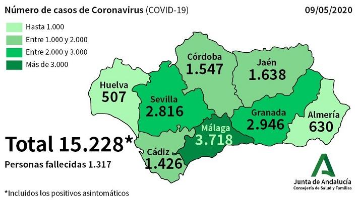 Este es el 'mapa' del Coronavirus en Andalucía, en este sábado 9 de mayo