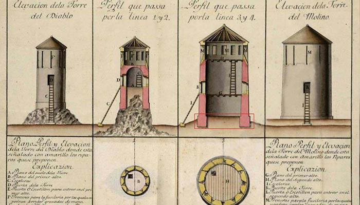 Plano de la Torre del Diablo y de la Torre del Molino