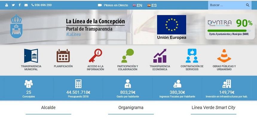 Captura del Portal Municipal de Transparencia del Ayuntamiento de La Línea