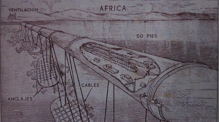 Proyecto de túnel de Gallego Herrera de 1928