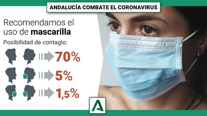 La Consejería de Salud sigue emitiendo recomendaciones para evitar el Covid-19