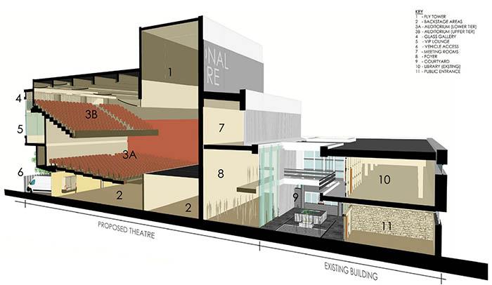 Proyecto del nuevo teatro anunciado hoy por el Gobierno de Gibraltar.