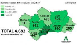 Gráfico facilitado por la Junta de Andalucía