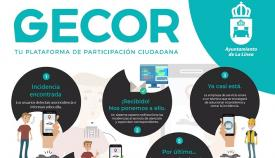 Gecor es la nueva plataforma de participación ciudadana de La Línea. Foto: NG